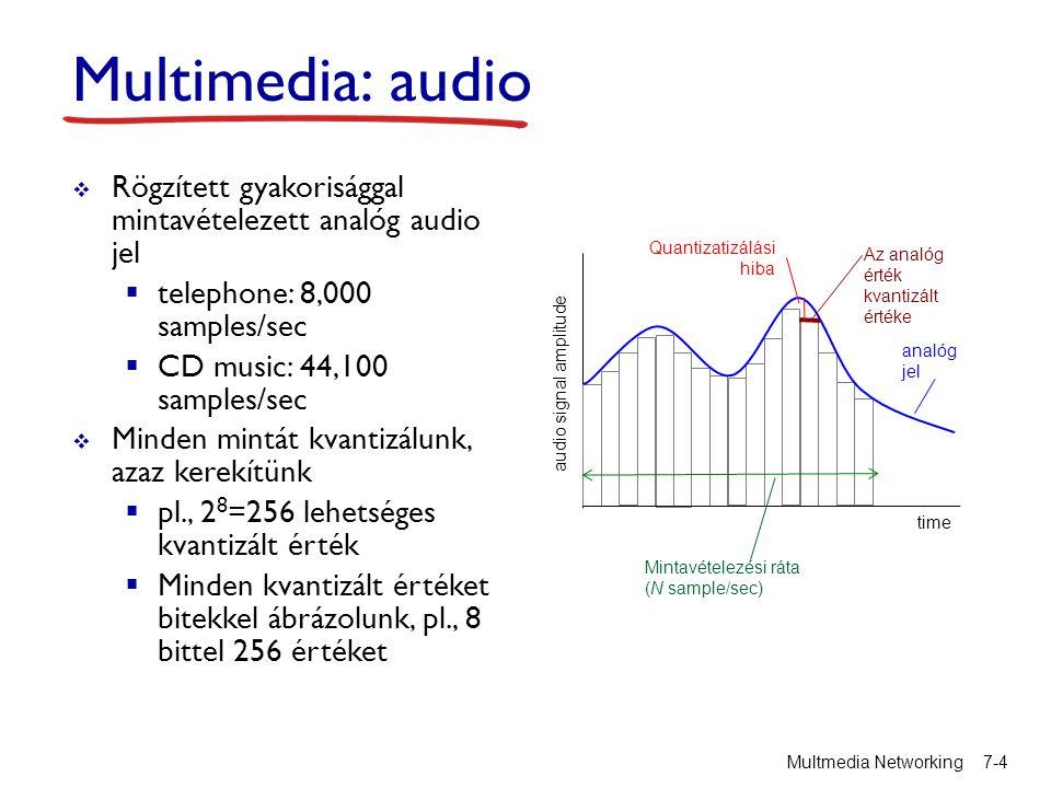 Multimedia: audio Rögzített gyakorisággal mintavételezett analóg audio jel. telephone: 8,000 samples/sec.