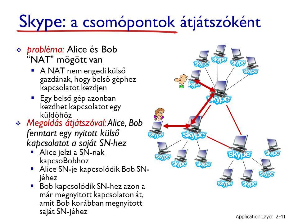 Skype: a csomópontok átjátszóként