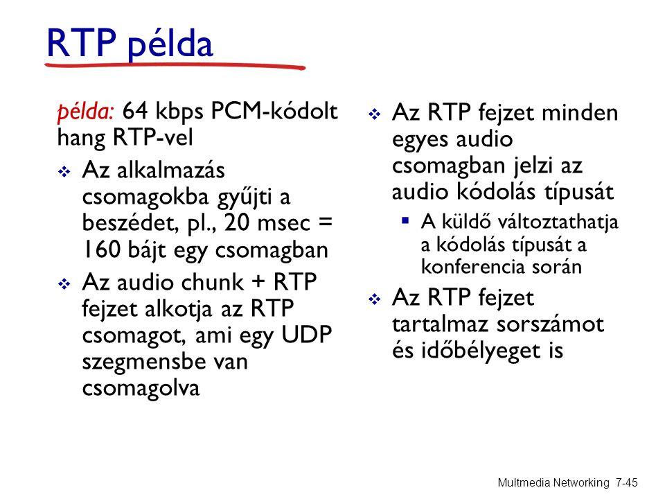 RTP példa példa: 64 kbps PCM-kódolt hang RTP-vel