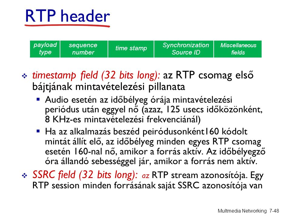 RTP header payload type. sequence number type. time stamp. Synchronization. Source ID. Miscellaneous fields.