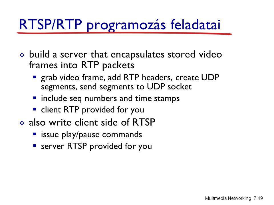RTSP/RTP programozás feladatai
