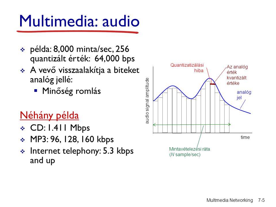 Multimedia: audio Néhány példa