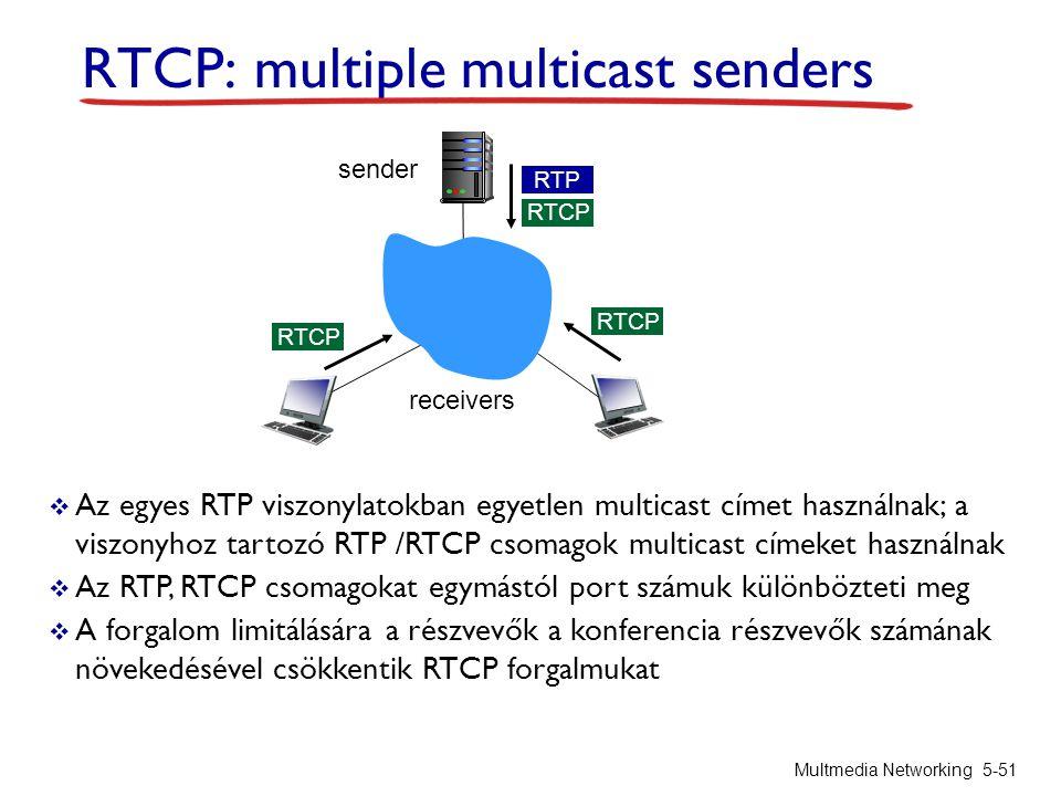 RTCP: multiple multicast senders