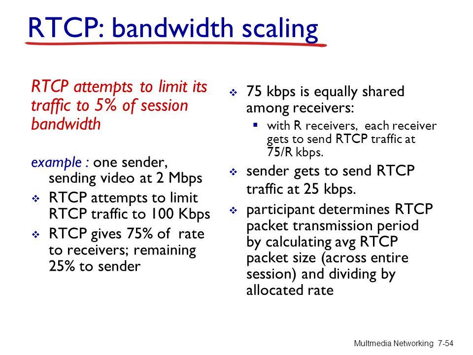 RTCP: bandwidth scaling