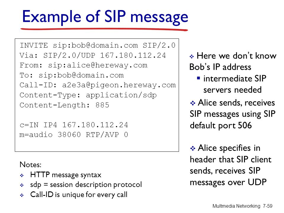 Example of SIP message intermediate SIP servers needed