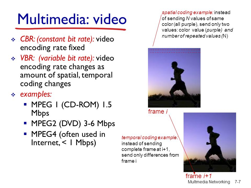 Multimedia: video CBR: (constant bit rate): video encoding rate fixed