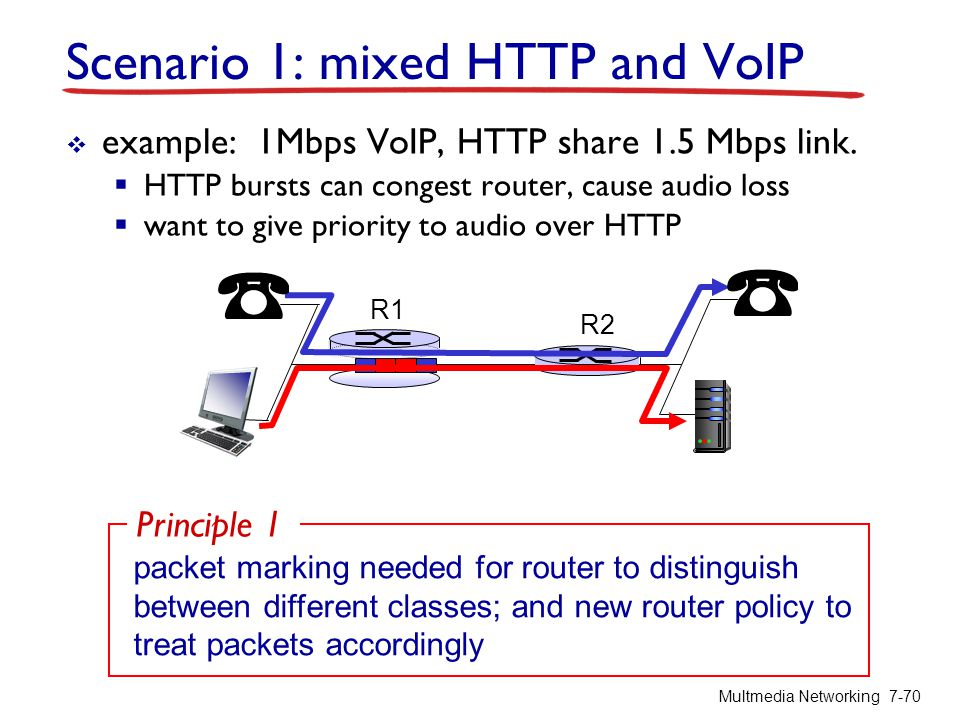Scenario 1: mixed HTTP and VoIP