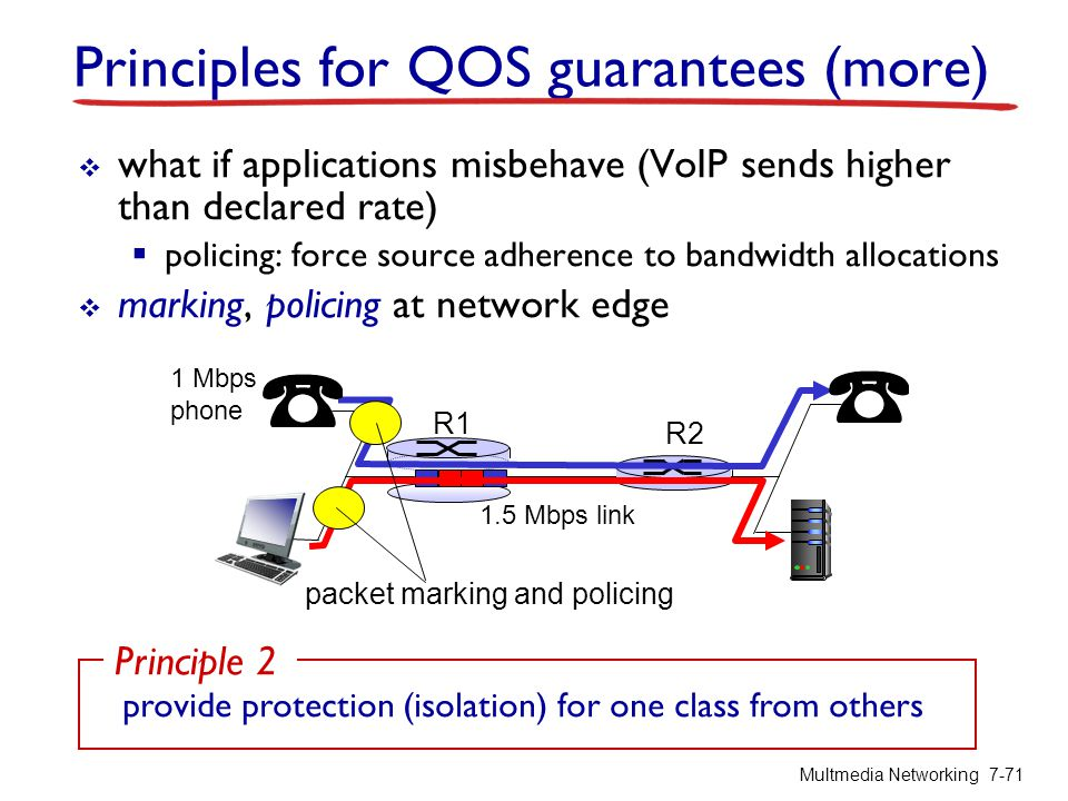 Principles for QOS guarantees (more)