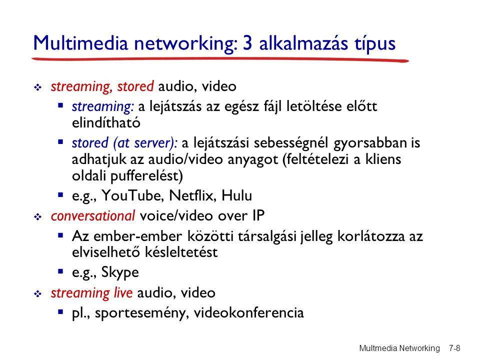 Multimedia networking: 3 alkalmazás típus