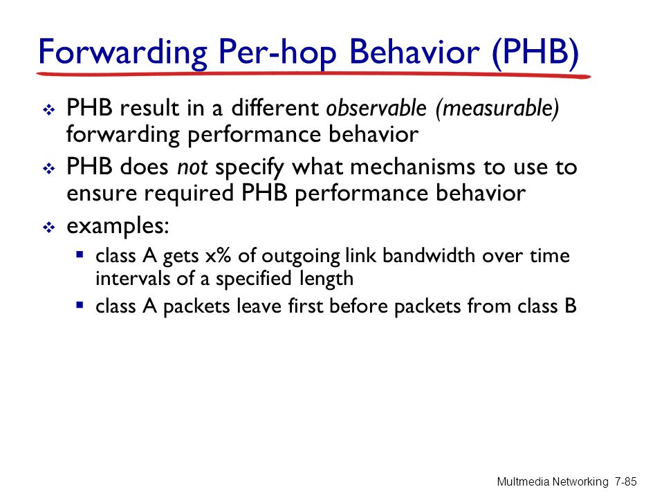 Forwarding Per-hop Behavior (PHB)