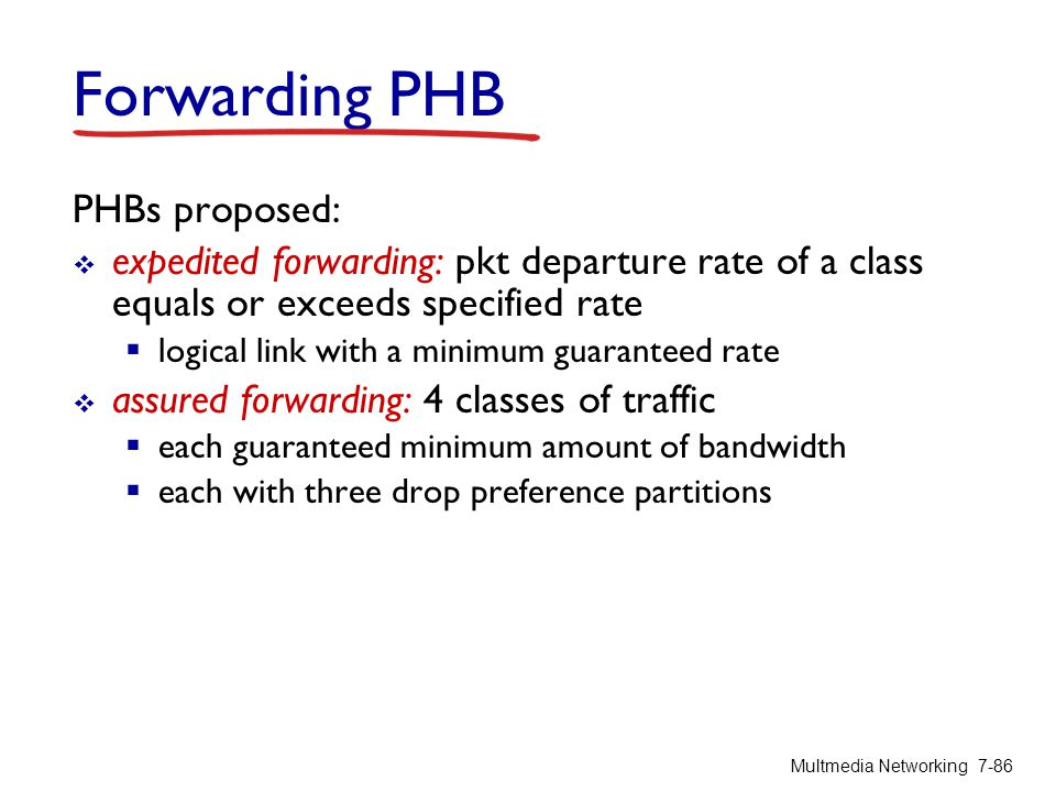 Forwarding PHB PHBs proposed: