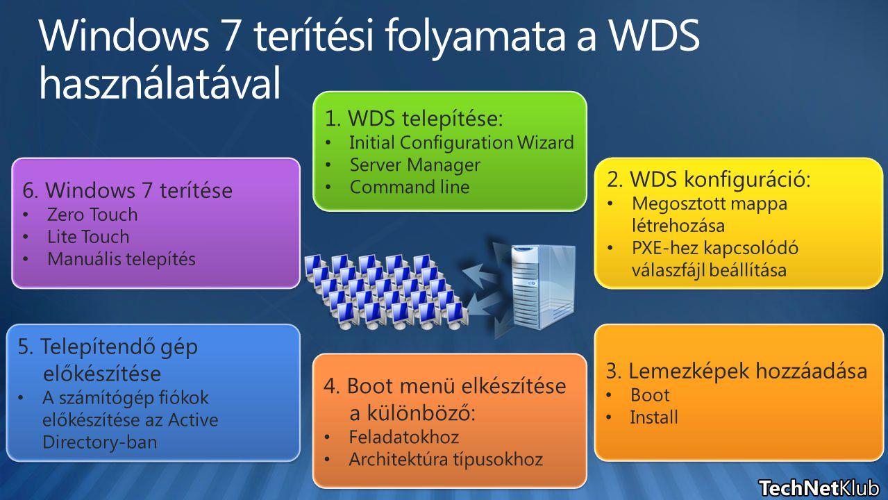 Windows 7 terítési folyamata a WDS használatával