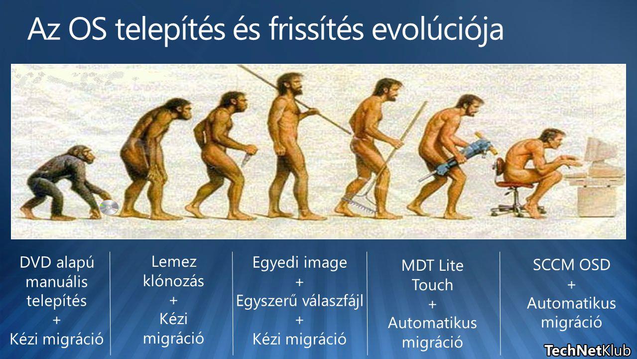Az OS telepítés és frissítés evolúciója