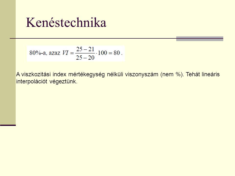 Kenéstechnika A viszkozitási index mértékegység nélküli viszonyszám (nem %).