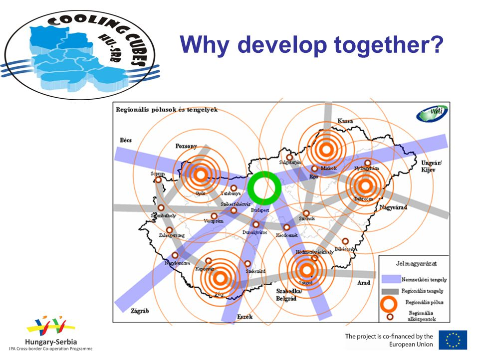 Why develop together
