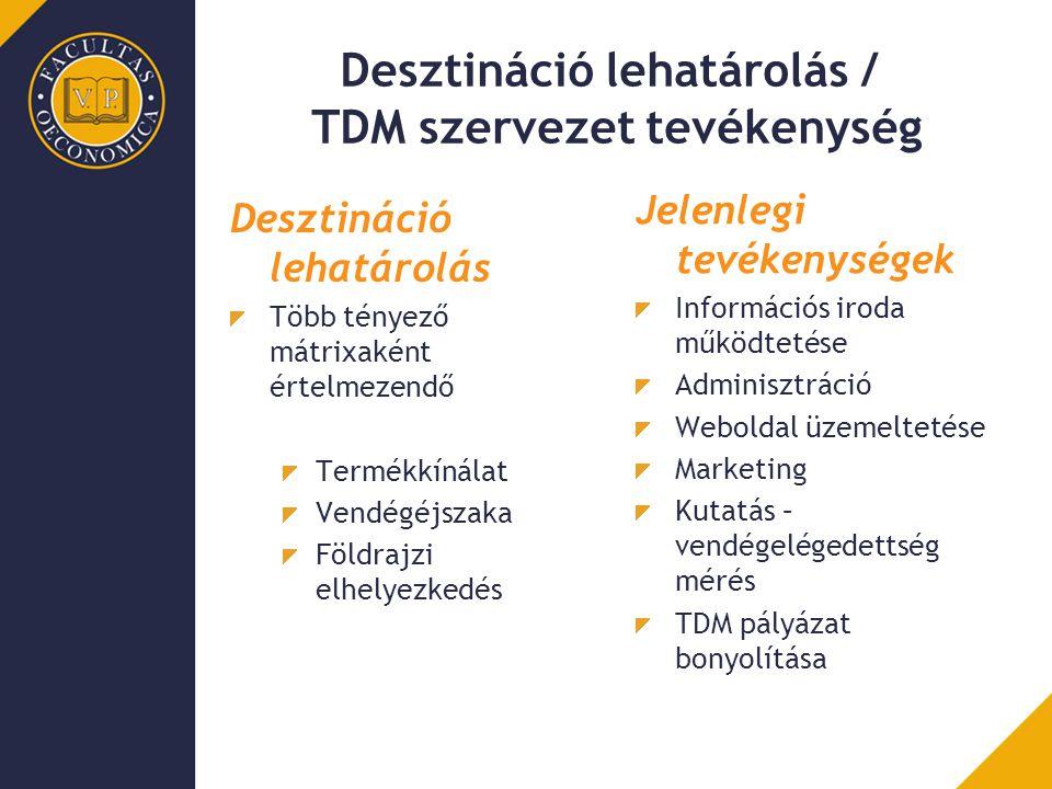 Desztináció lehatárolás / TDM szervezet tevékenység