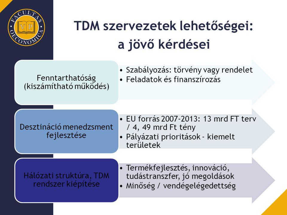TDM szervezetek lehetőségei: