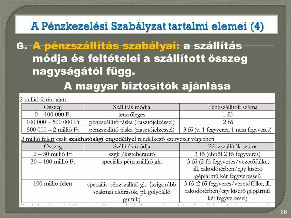 A Pénzkezelési Szabályzat tartalmi elemei (4)