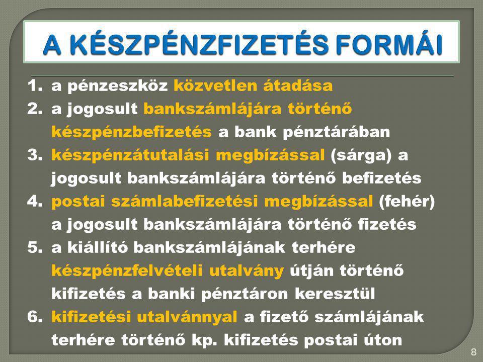 A Készpénzfizetés formái