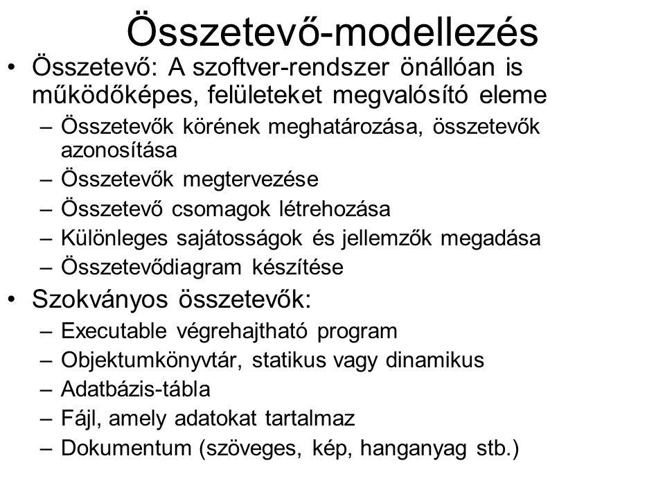 Összetevő-modellezés