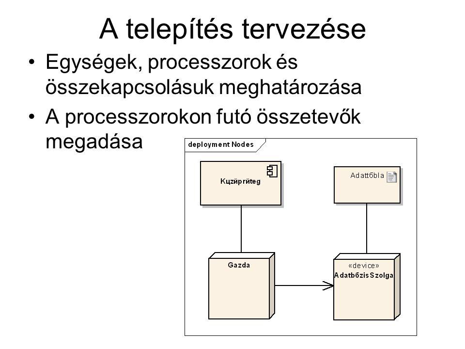 A telepítés tervezése Egységek, processzorok és összekapcsolásuk meghatározása.