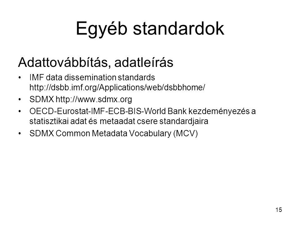 Egyéb standardok Adattovábbítás, adatleírás