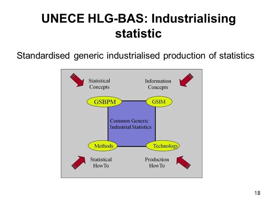 UNECE HLG-BAS: Industrialising statistic
