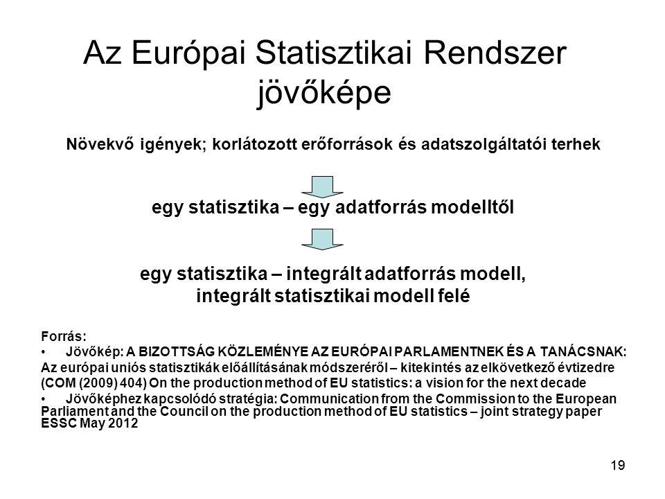 Az Európai Statisztikai Rendszer jövőképe