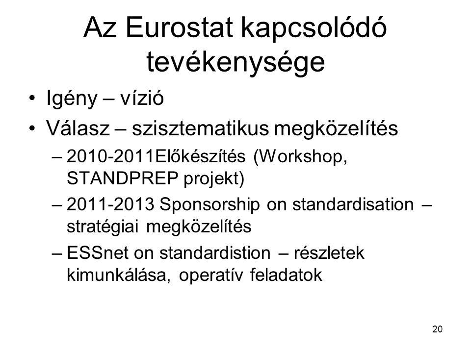 Az Eurostat kapcsolódó tevékenysége