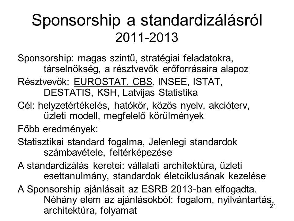 Sponsorship a standardizálásról 2011-2013