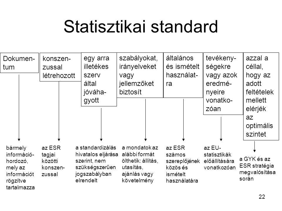 Statisztikai standard