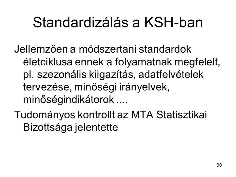 Standardizálás a KSH-ban
