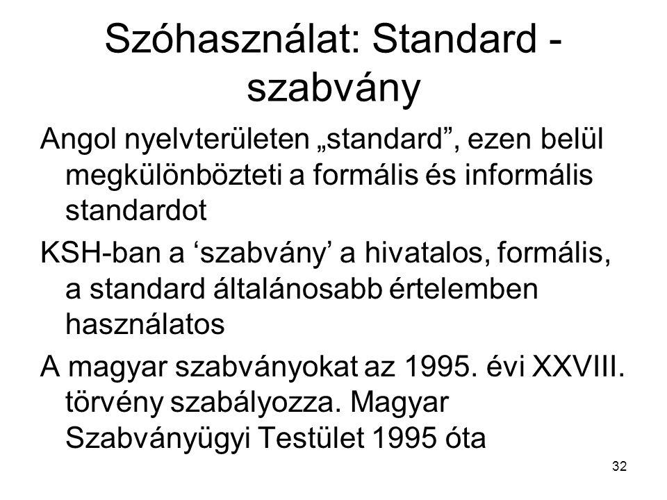 Szóhasználat: Standard - szabvány