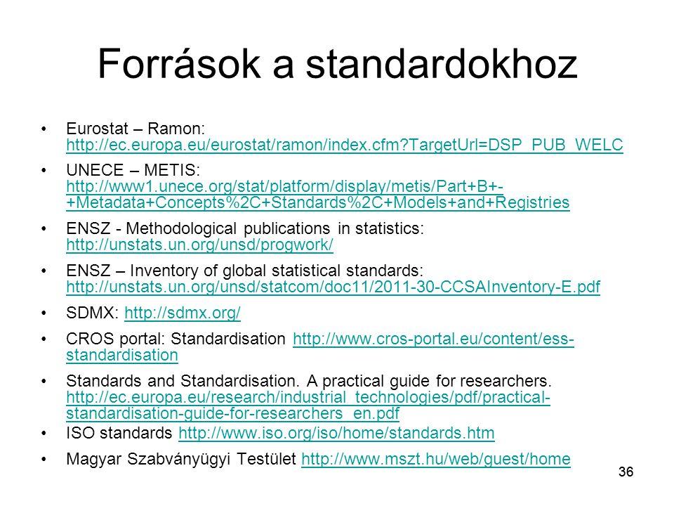 Források a standardokhoz