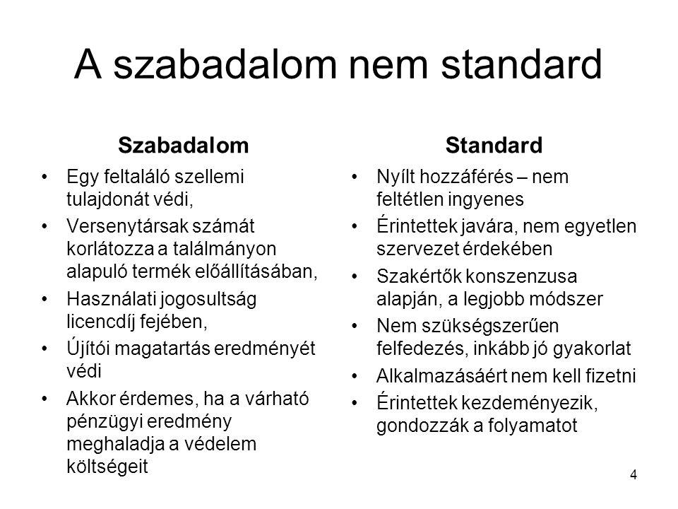 A szabadalom nem standard
