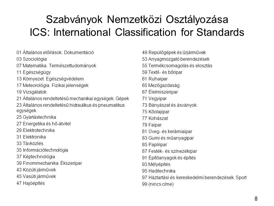 Szabványok Nemzetközi Osztályozása ICS: International Classification for Standards