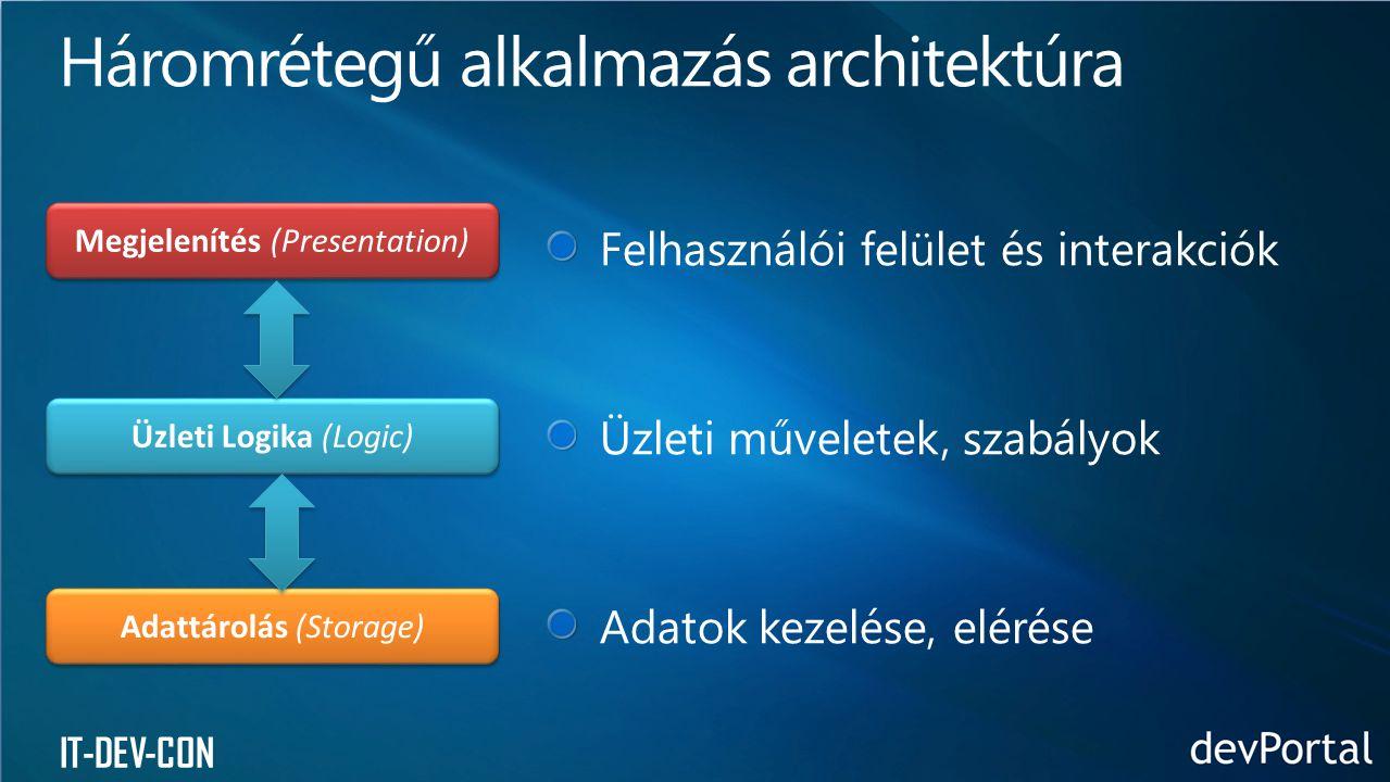Háromrétegű alkalmazás architektúra
