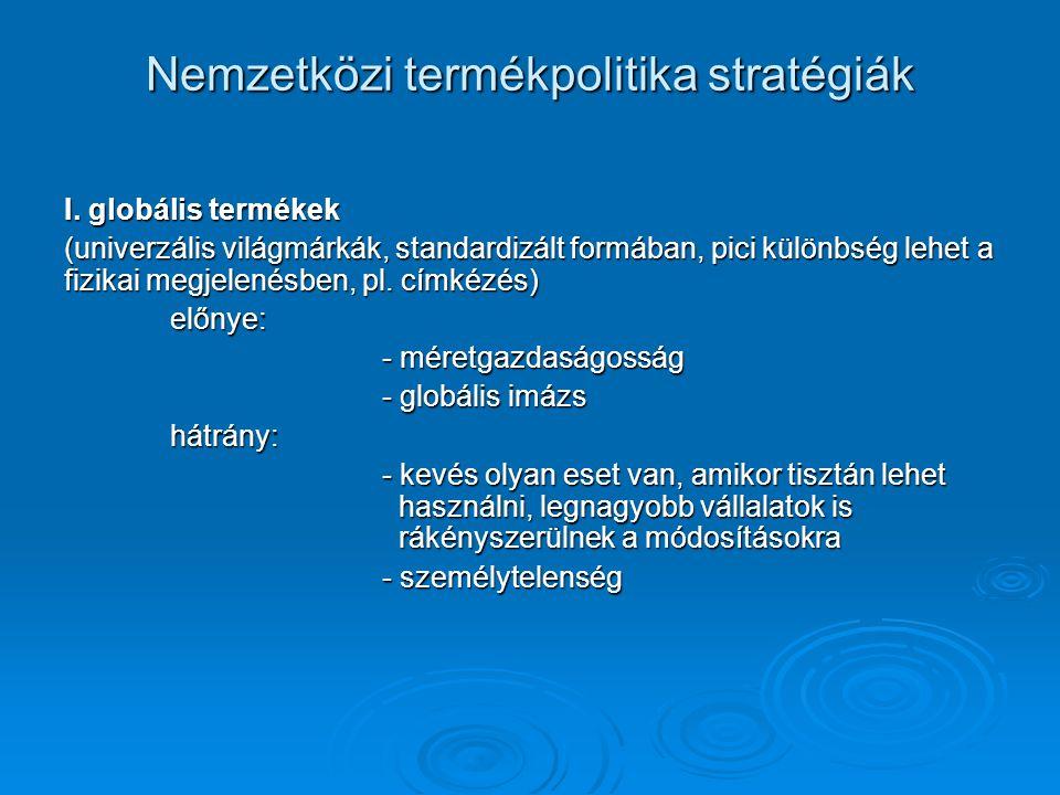 Nemzetközi termékpolitika stratégiák