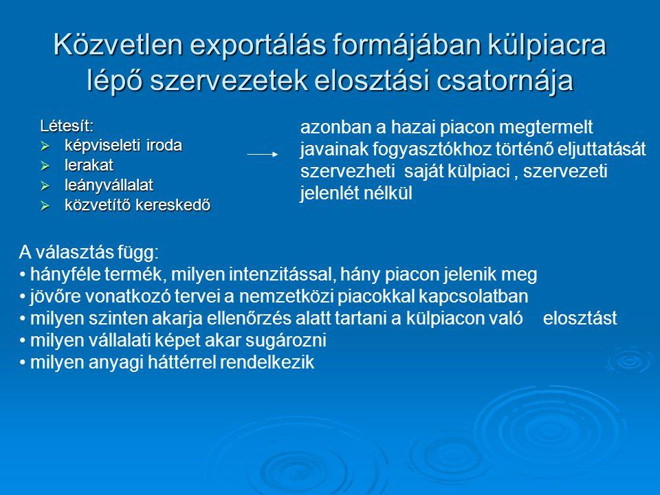 Közvetlen exportálás formájában külpiacra lépő szervezetek elosztási csatornája
