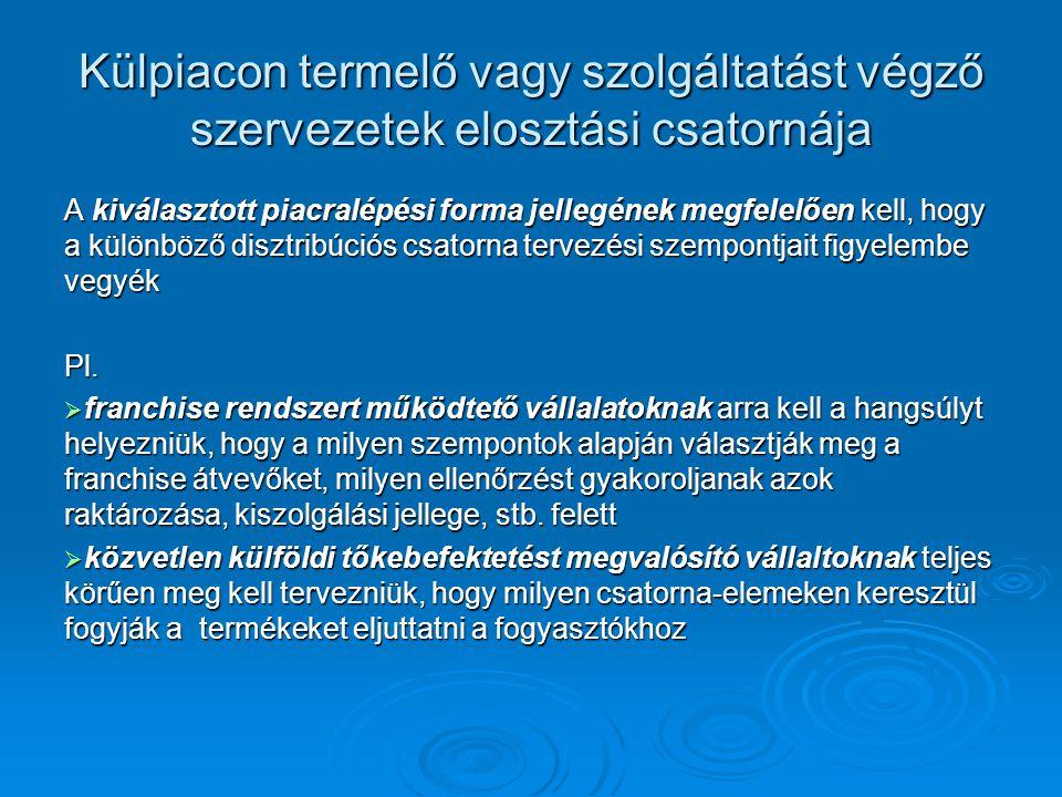 Külpiacon termelő vagy szolgáltatást végző szervezetek elosztási csatornája