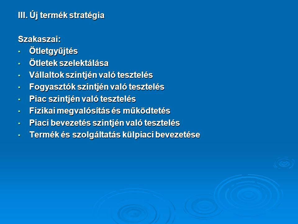 III. Új termék stratégia