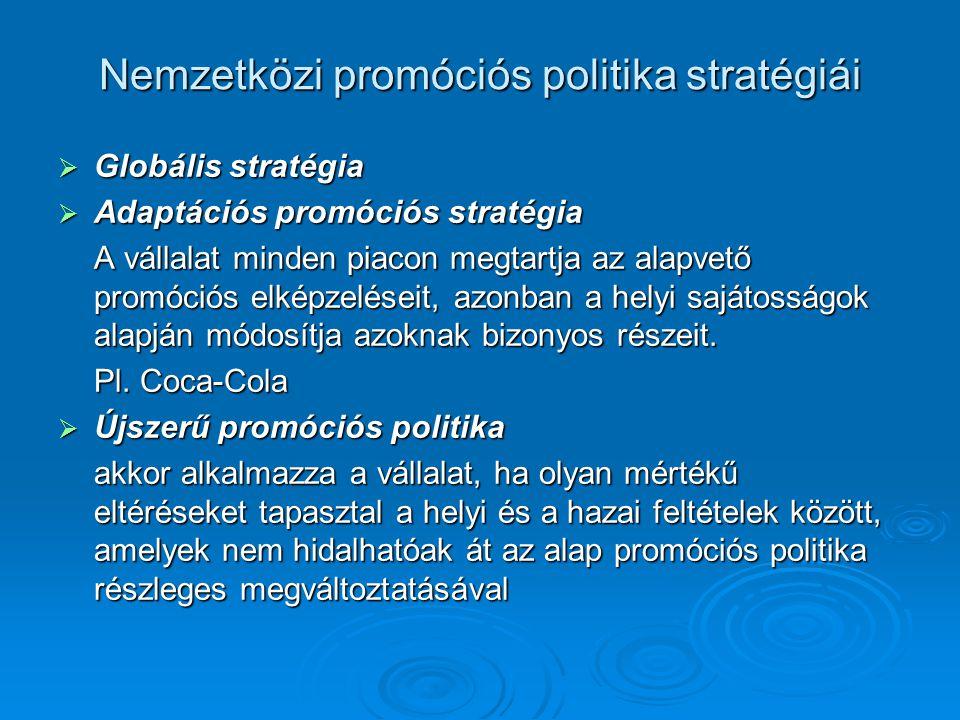 Nemzetközi promóciós politika stratégiái