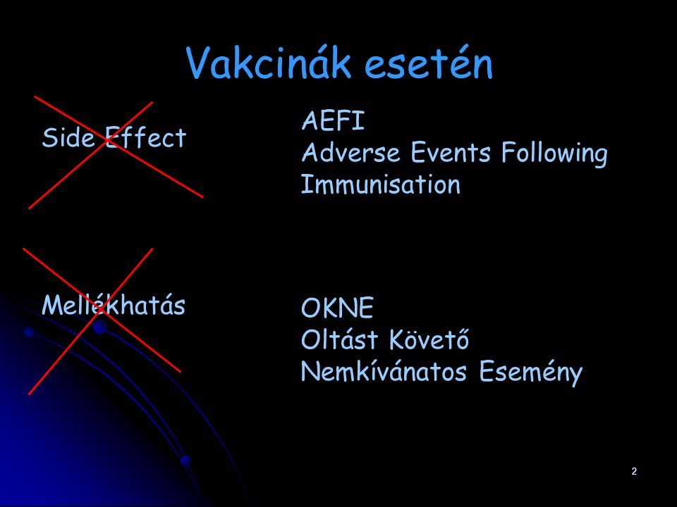 Vakcinák esetén Side Effect AEFI Adverse Events Following Immunisation