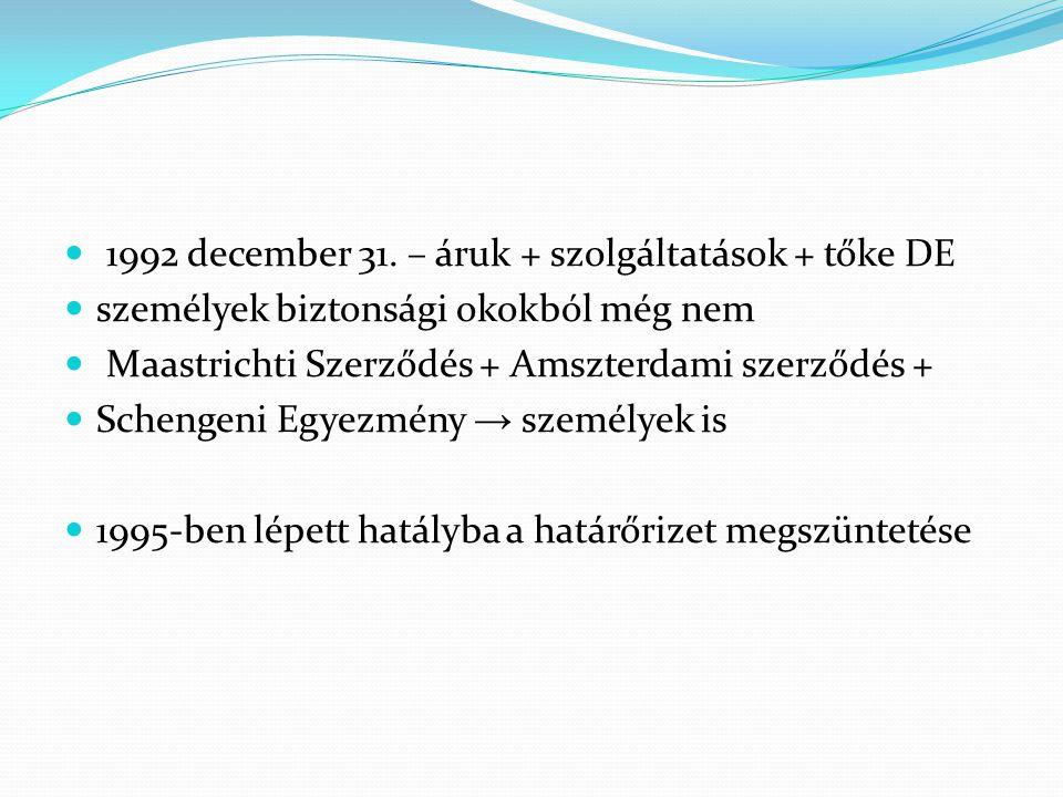 1992 december 31. – áruk + szolgáltatások + tőke DE