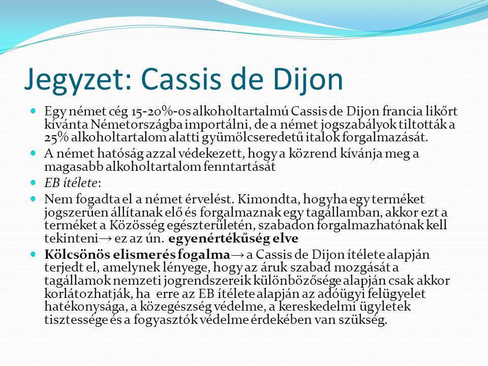 Jegyzet: Cassis de Dijon