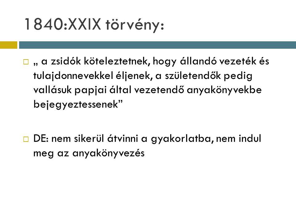 1840:XXIX törvény:
