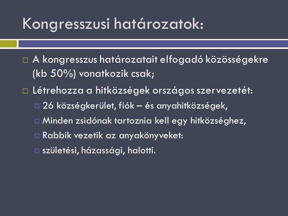 Kongresszusi határozatok: