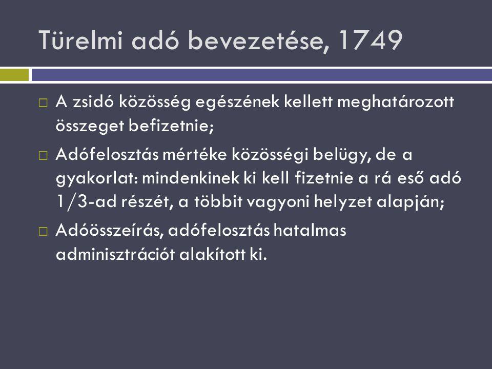 Türelmi adó bevezetése, 1749