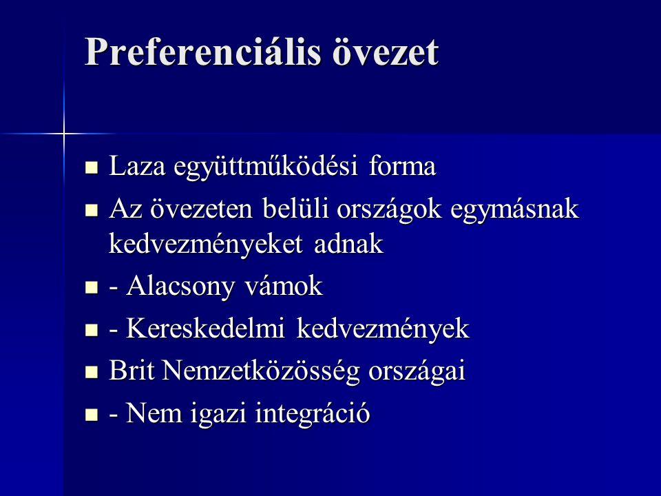 Preferenciális övezet