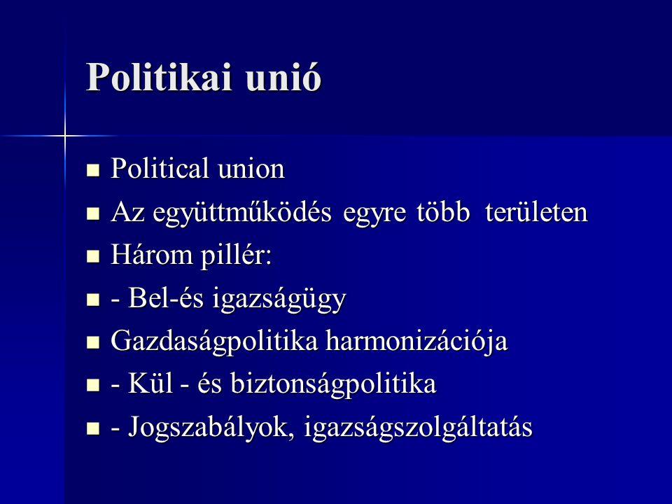 Politikai unió Political union Az együttműködés egyre több területen